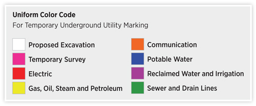 Uniform Color Code for temporary underground utility marking